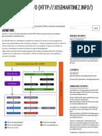Filtros en ASP.net MVC – JoseMartinez