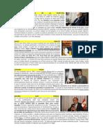 Empresarios exitosos de Perú