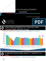 2019-03 Monthly Housing Market Outlook