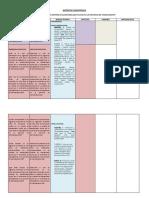 matriz-de-consistencia 12-12-18.docx