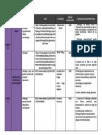 Metodologia universitaria tarea.docx