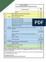 anexa-la-hcl-tarife-de-calatorie-cu-studenti-si-fara-abon-l20-1-f495.pdf