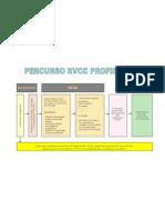 Diagrama Rvcc Pro