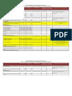 Tarifario Scotia Bolsa Document