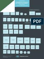 Formatos Usuales Rayitas Azules Blog