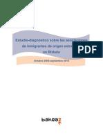 Estudio Diagnostico Asociacionismo Inmigrante en Bizkaia