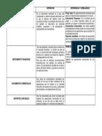 CUADRO COMPARATIVO (1).docx