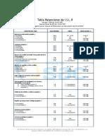 Tabla de Retenciones de ISLR 03-2019 U.T 50,00 Bs..pdf