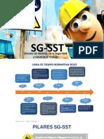 Presentación Inducción SST CSN
