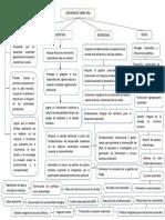 Mapa Conceptual Economia Ambiental