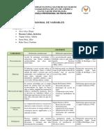 Definición Operacional 5 Variables