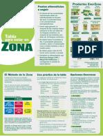 Tabla-estar-zona2016.pdf