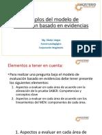 4.Ejemplos del modelo de evaluación basado en evidencias