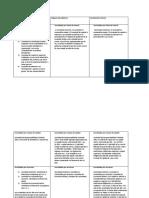 Cuadro Dr Mauro.pdf