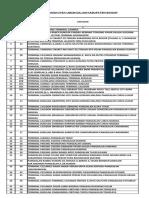 ANGKOT DALAM KABUPATEN.pdf