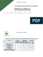 Informe Mensual de Actividades Del Profesional Serums Equivalente Del Mes de Febrero 2019 Con Appdocx