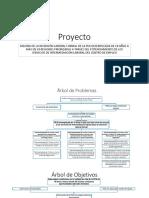 Resumen Proyecto Fondo Empleo_version MML VERSION COMPLETA_Modificada 22012018 (1).pptx