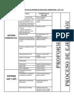 FALLAS SOLUCION DEL SIST. ALIM. COMUN RAIL.pdf