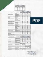 matriculas_pensiones_posgrado_2018.pdf
