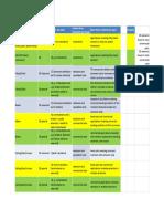Element_summary.pdf