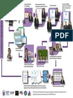 Understanding Classroom Observation Process.pdf