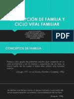 1. CONCEPCIÓN DE FAMILIA Y CICLO VITAL FAMILIAR.pptx