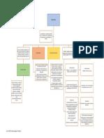 ANSIOLITICOS.pdf