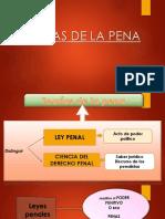 Derecho público unidad 2.pptx