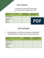 recursos naturales actividad.docx