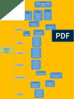 Farmacologia_actividad_10_cuadro.sinoptico_equipo_the,powerpuff,girls_grupo502.pdf