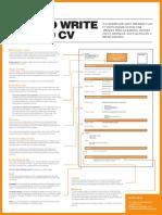 how-to-write-a-good-cv-142742397615902.pdf