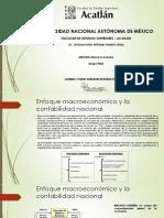 Hernández Saldaña Abraham - TAREA 3 - MACRO.pptx
