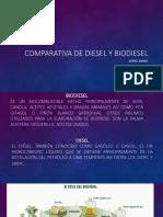 Comparativa de Diesel y Biodiesel