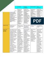 Cuadro Comparativo .pdf