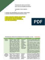 CARTEL DE COMPETENCIAS POR ÁREAS-2019.docx