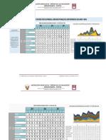 Consolidado_Areas_2015_2016_2017.docx