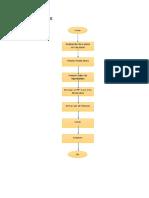 Diagrama de proceso 2.docx