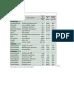 complejidad del genoma.docx