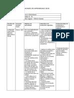 PLANIFICACIÓN UNIDADES DE APRENDIZAJE 2019.docx