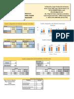 Estadisticas de Rentabilidad de Nutrafol.pdf