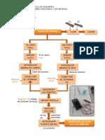 diagramas final.pdf