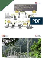 INSTALACIONES ELECTRICA I.pdf