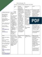physician license USA.pdf