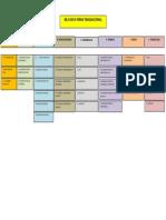 WBS - Seguridad Banca en Linea Fase III.docx