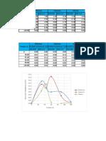 Datos laboratorio N°1-Trat de Sol-Miercoles