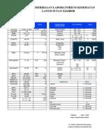format Laboratorium 4.docx
