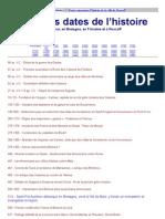 Dates de l'histoire en France, en Bretagne et à Roscoff