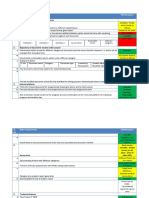 Sharepoint Review PP