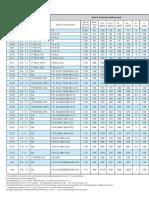conventional_pm_materials.pdf