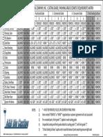 QMF 301 Casting and Finishing Cosmetic Grade Matrix